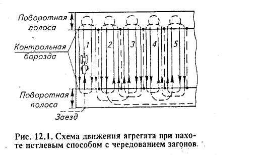 1,4 т — ПЛН-3-35 и др.