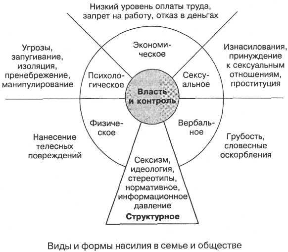 vera-alentova-obnazhennaya