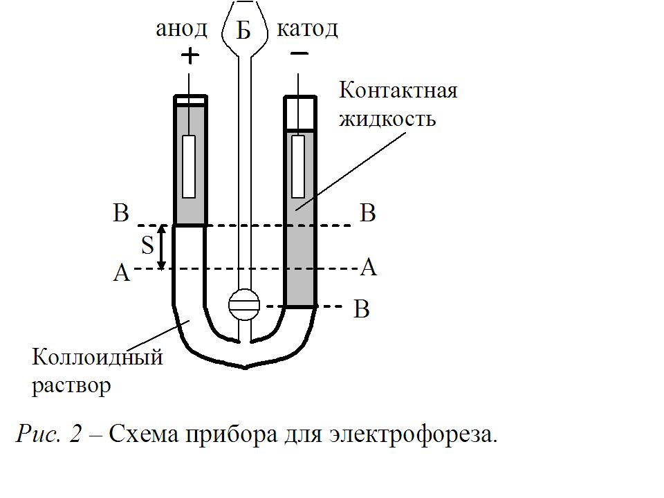 Схема прибора для