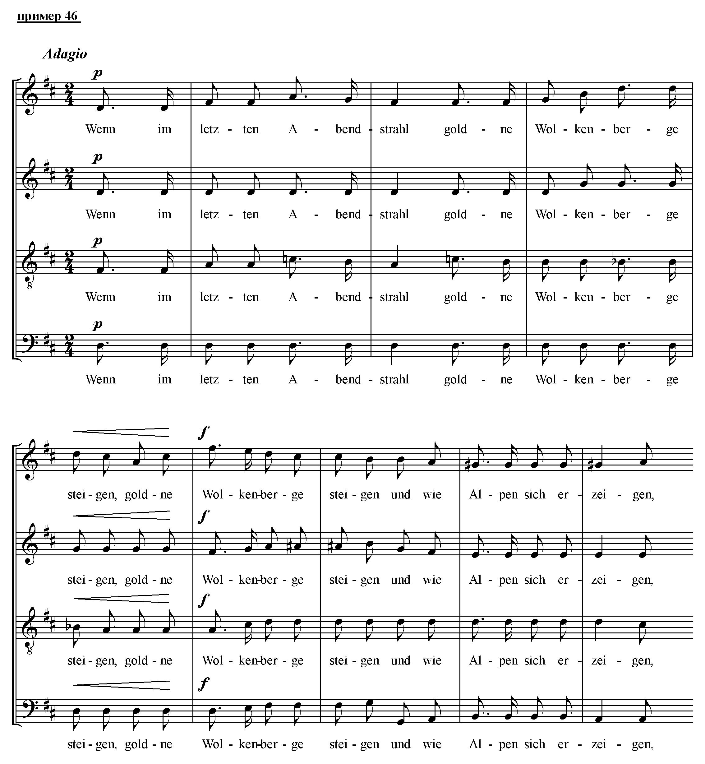 Схема формы вариаций в музыке