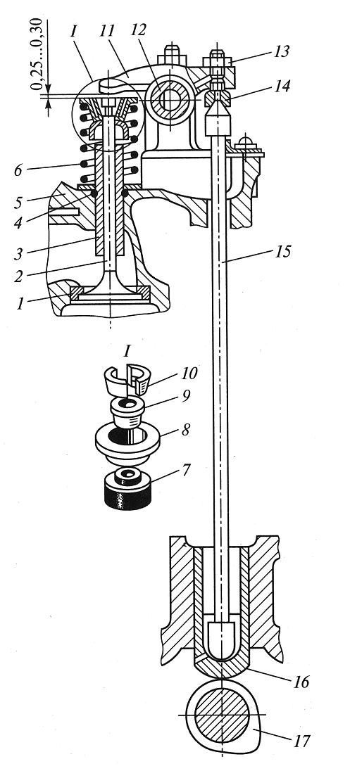 Рисунок 3 - Схема