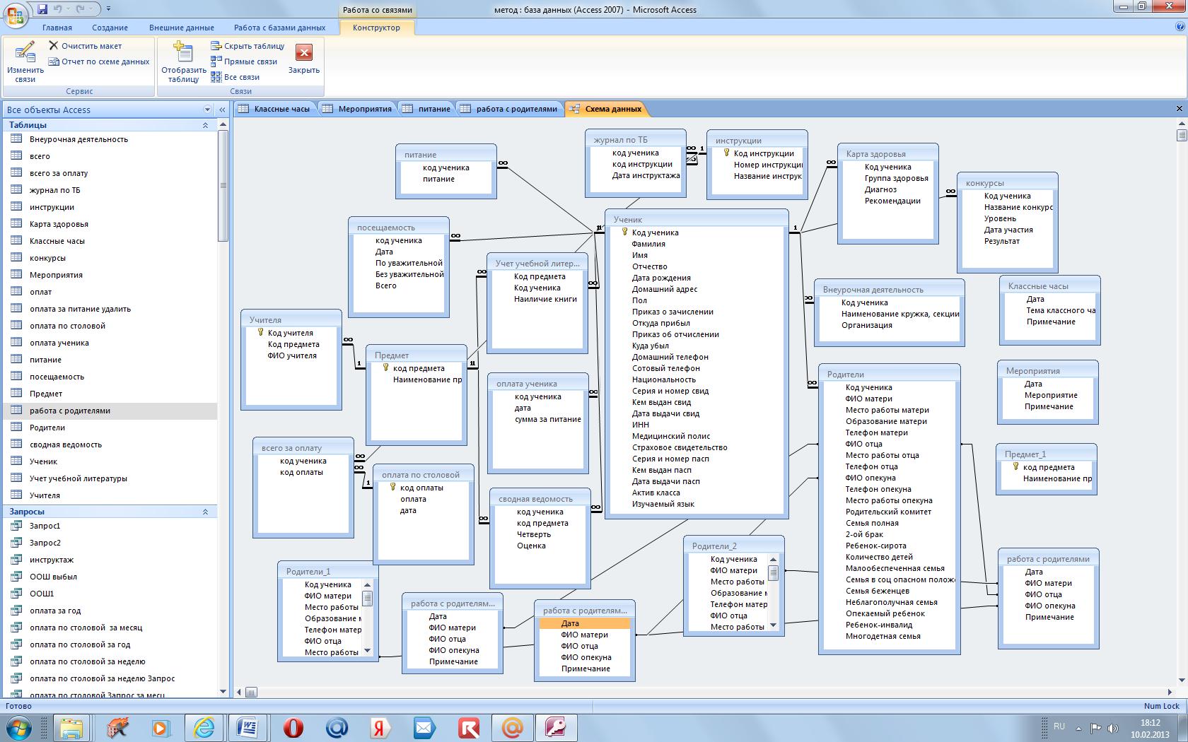 2.2 Разработка схемы реляционной базы данных - Институт профессионального образования и информационных технологий.