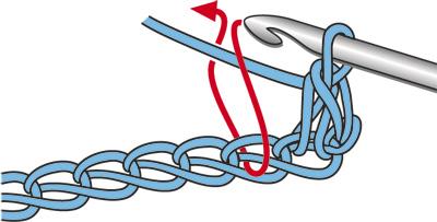 Вязание второго ряда крючком 843