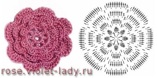 Icesarufan схема шапочки розы в росе