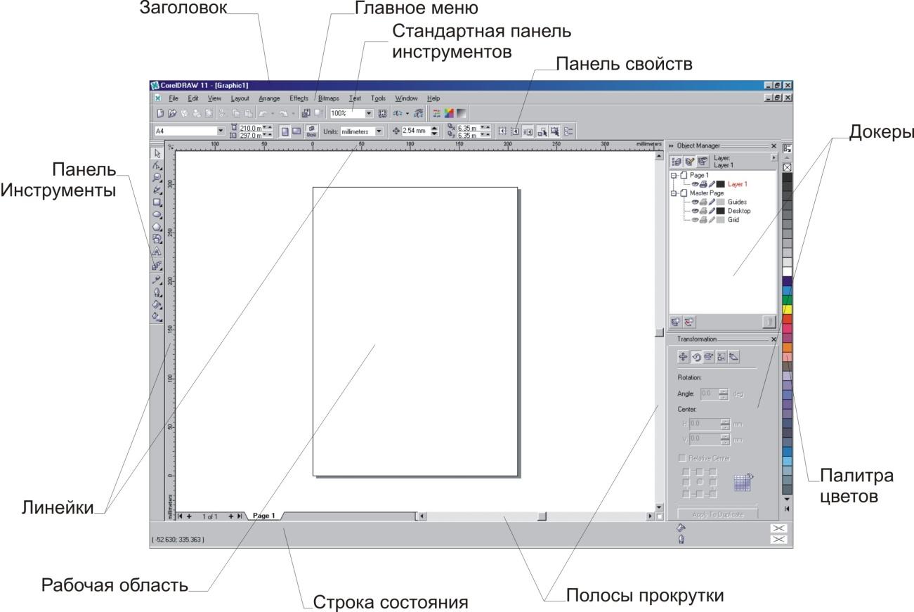 Как сделать что бы панель инструментов была горизонтально
