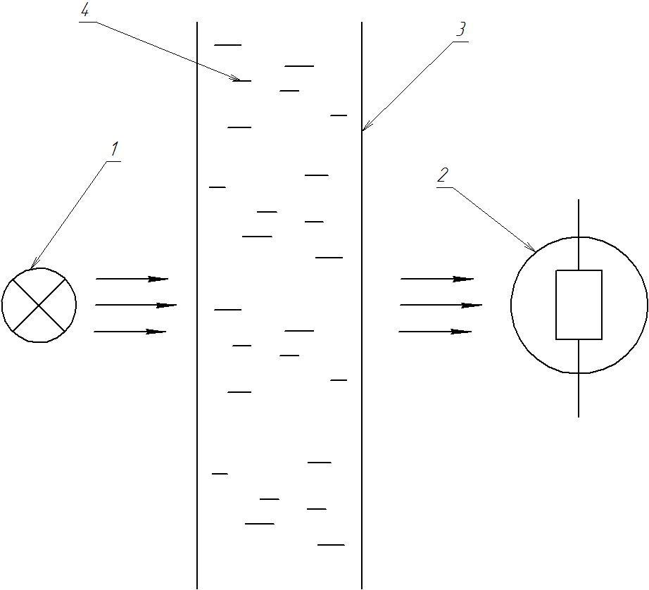 Рис. 2 Схема прибора для